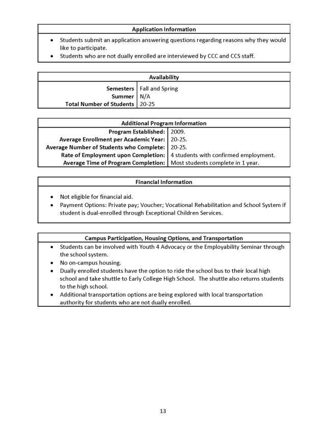 NC Post Secondary Education Programs - 11-29-12_Page_13