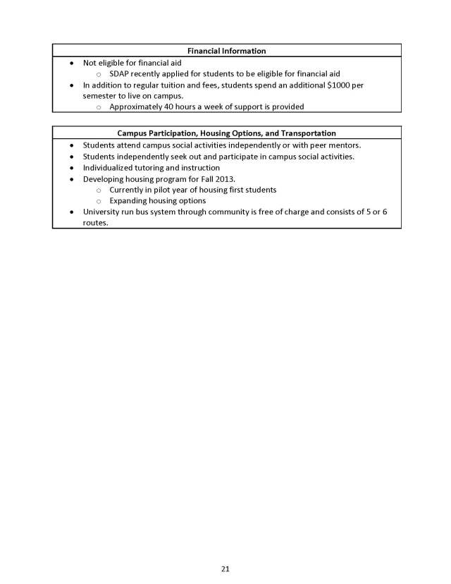 NC Post Secondary Education Programs - 11-29-12_Page_21